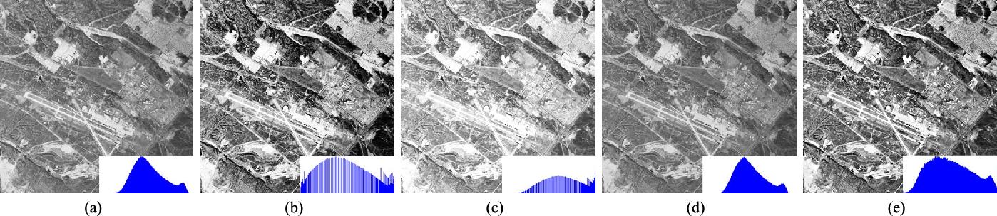 Remote Sensing Image Enhancement Using Regularized-Histogram
