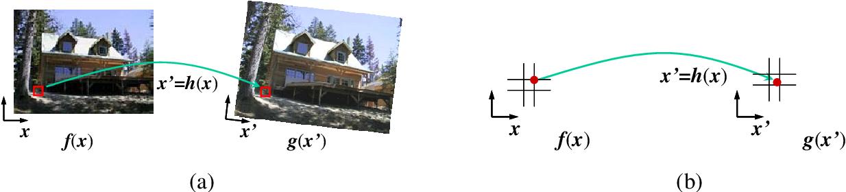 figure 3.45