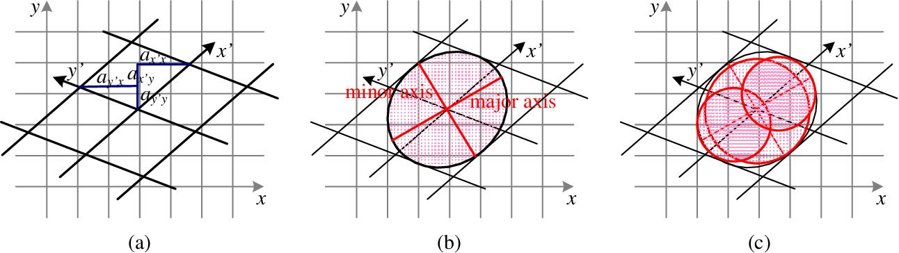 figure 3.47