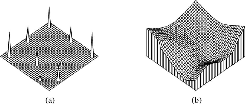 figure 3.53