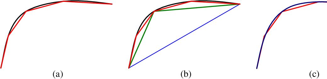 figure 4.40