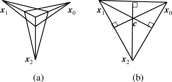 figure 6.9