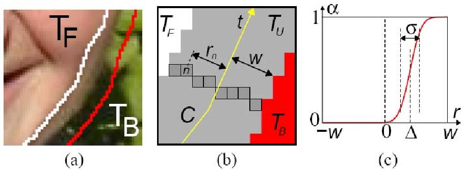 figure 10.38
