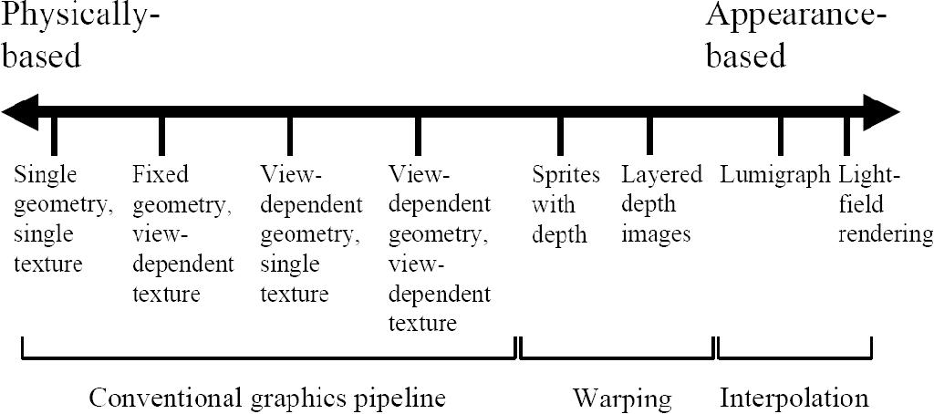 figure 13.11