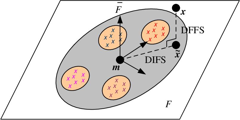 figure 14.4