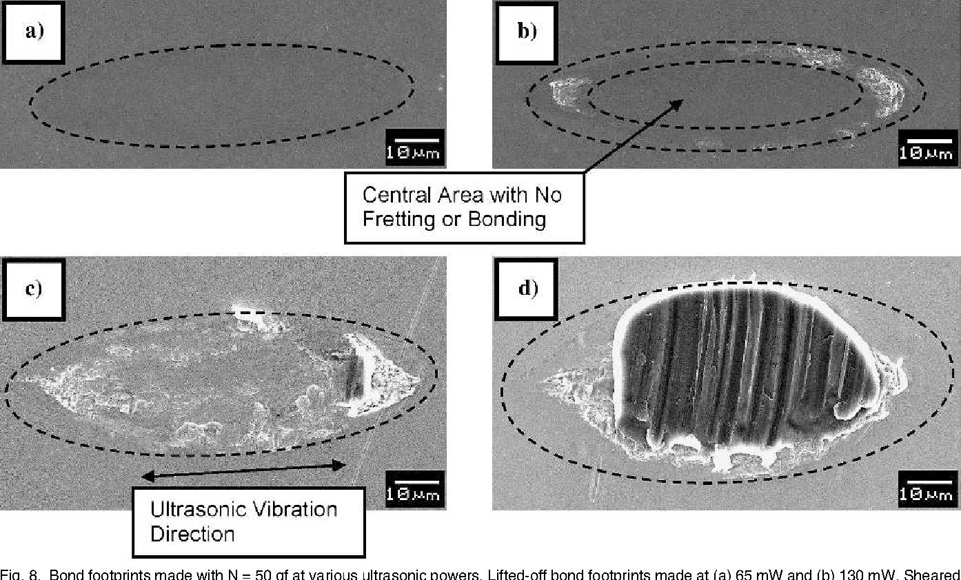 Footprint study of ultrasonic wedge-bonding with aluminum