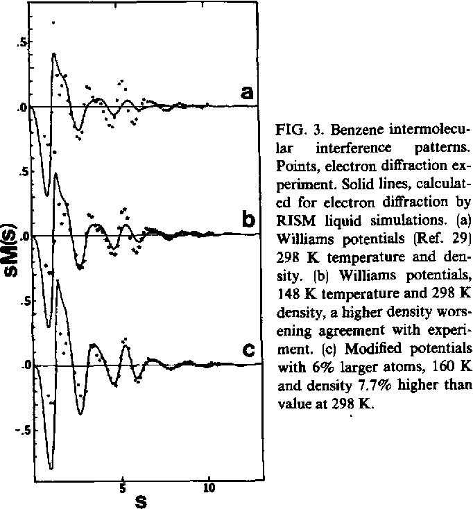 Figure 3 from Electron diffraction studies of supersonic