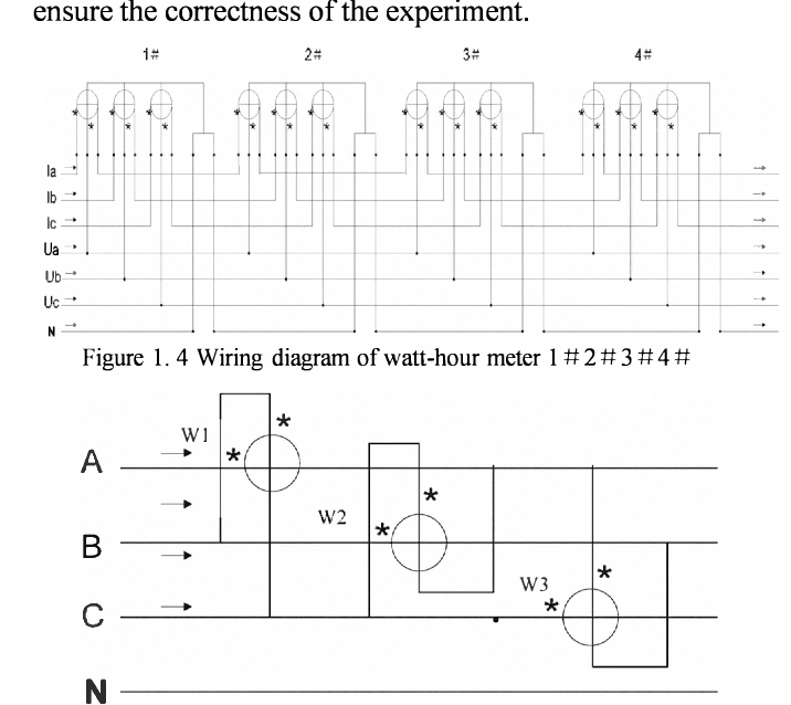 hour meter wiring diagram figure 2 from the analysis of power meters  performance under hour meter wiring diagram power meters