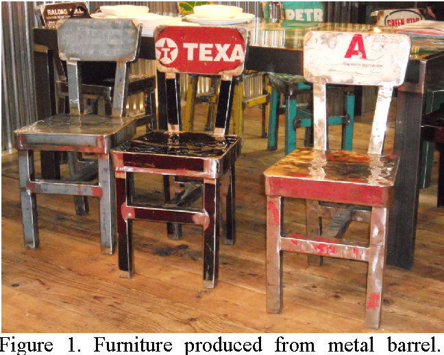 PDF Environmental Sustainability in Interior Design ...