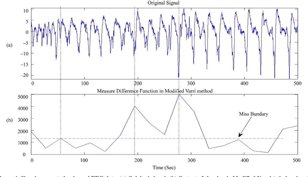 PDF] An Improved Signal Segmentation Using Moving Average
