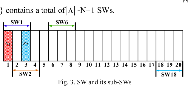 Figure 4 from A novel BV-WSS based flow aggregation (BV-WSS