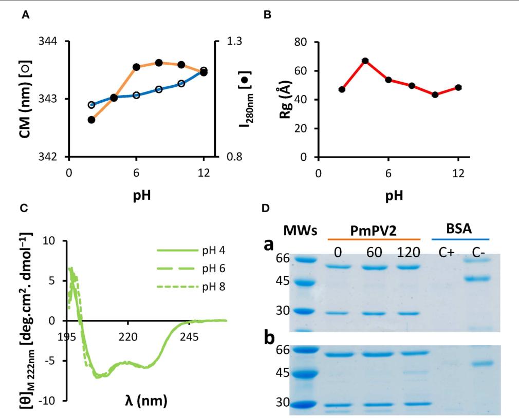Novel Role for Animal Innate Immune Molecules: Enterotoxic ...