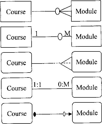 figure 16.1