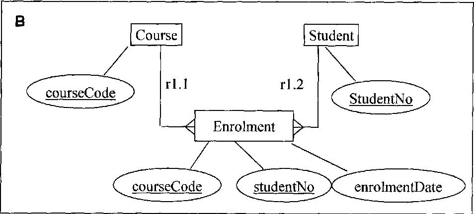 figure 16.13