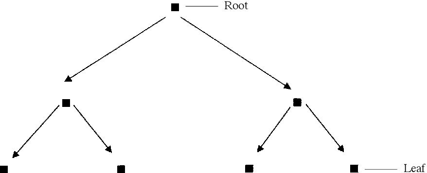 figure 28.3