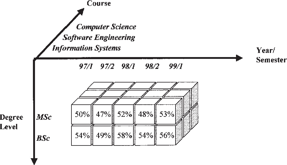 figure 41.1