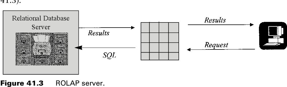 figure 41.3