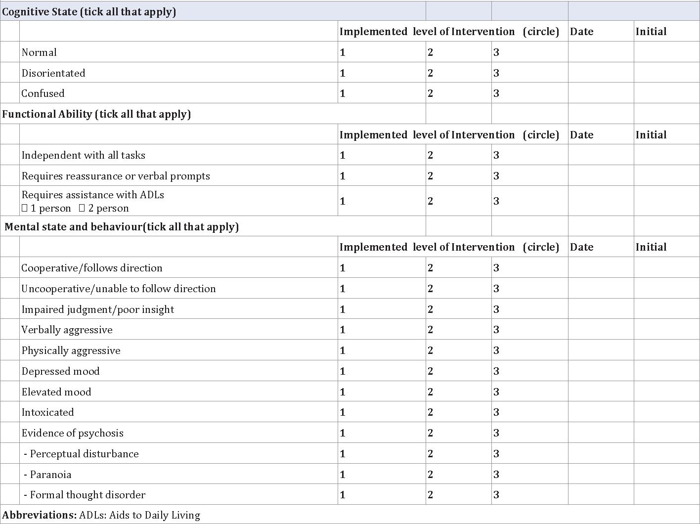 Pdf Development Of A Falls Risk Assessment And Management Tool For Older Adult Mental Health Units Semantic Scholar