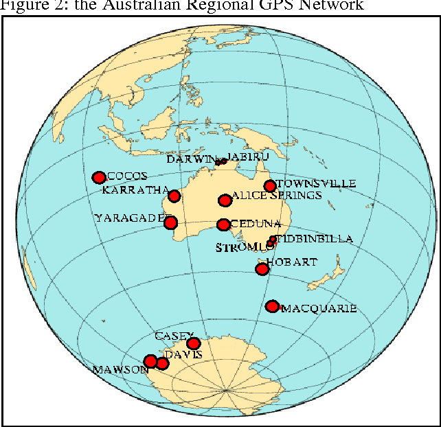 Figure 2 from WGS84 and the Geocentric Datum of Australia