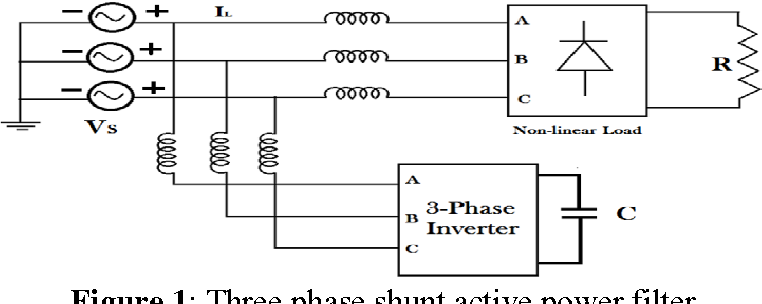 Figure 1 From Design And Simulation Of Three Phase Shunt Active Power Filter Using Srf Theory Semantic Scholar