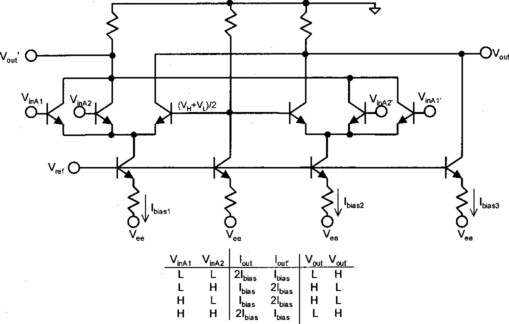 Figure 16 20 from Direct-coupled Fet Logic (dcfl) @bullet