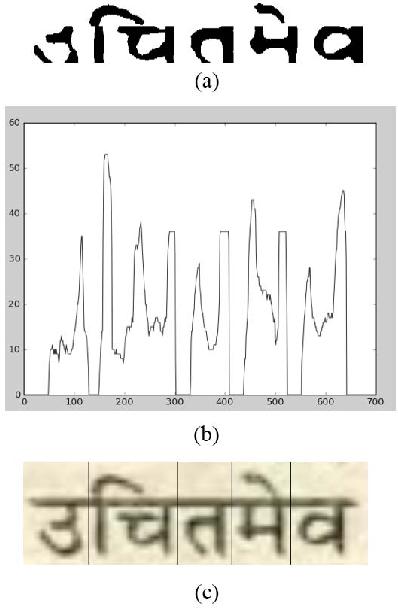 Optical Character Recognition for Sanskrit Using Convolution