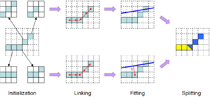 Figure 2 from Design and Performance Evaluation of Image