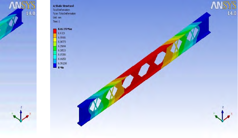 Figure 18 from SHEAR STRENGTH OF CASTELLATED BEAM WITH AND