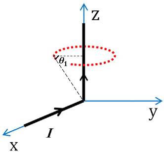 Figure 2 from Application of Ampere's Law to a Non-Infinite