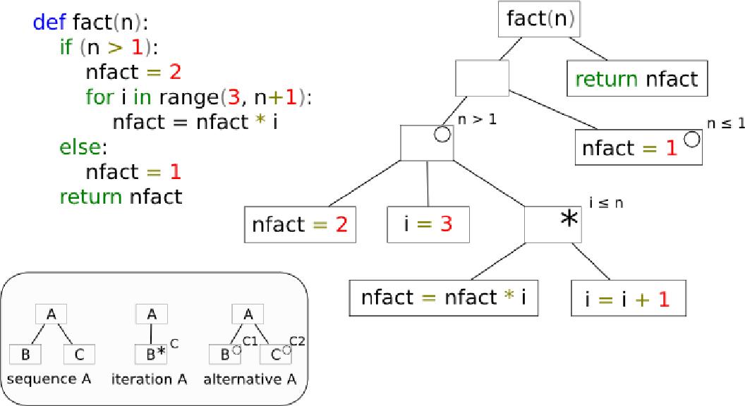 Figure 2 4 from Juha Helminen Jype – An Education-Oriented
