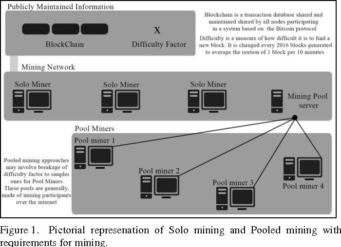 Bitcoins mining gpu acceleration binary options experts login www