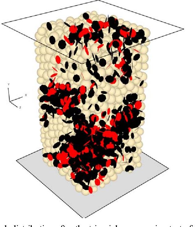 figure 4-19