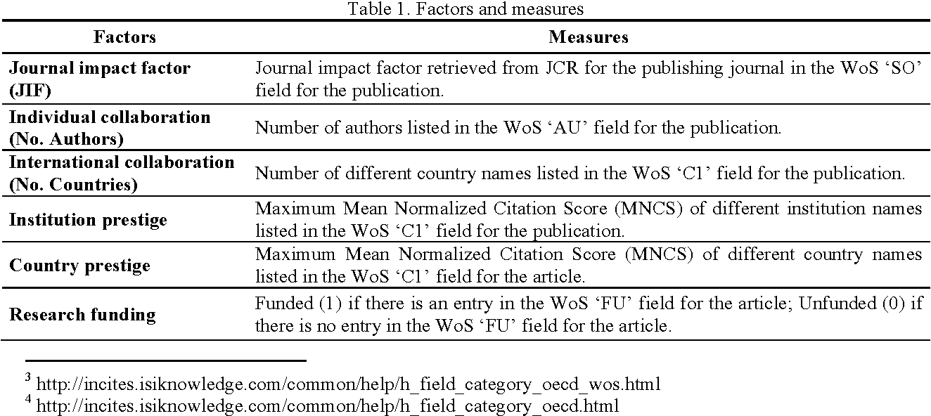 Table 1 From On The Differences Between Citations And