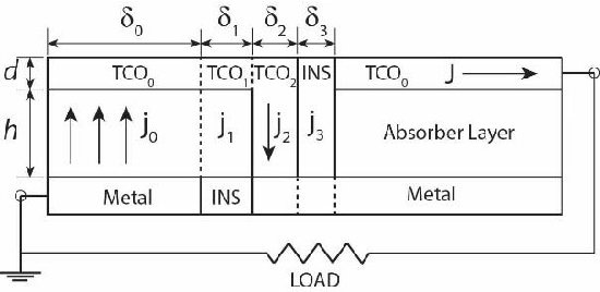 PDF] COMSOL-PV : A Unified Platform for Numerical Simulation