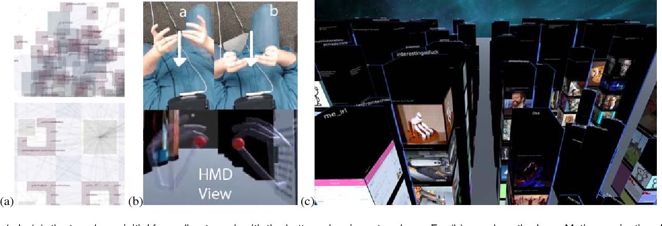 Pop the Feed Filter Bubble: Making Reddit Social Media a VR