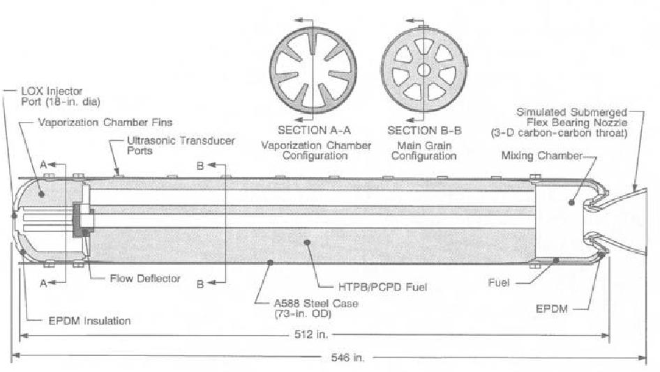 figure 15-4