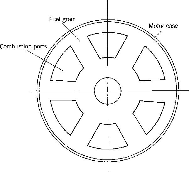 figure 15-5