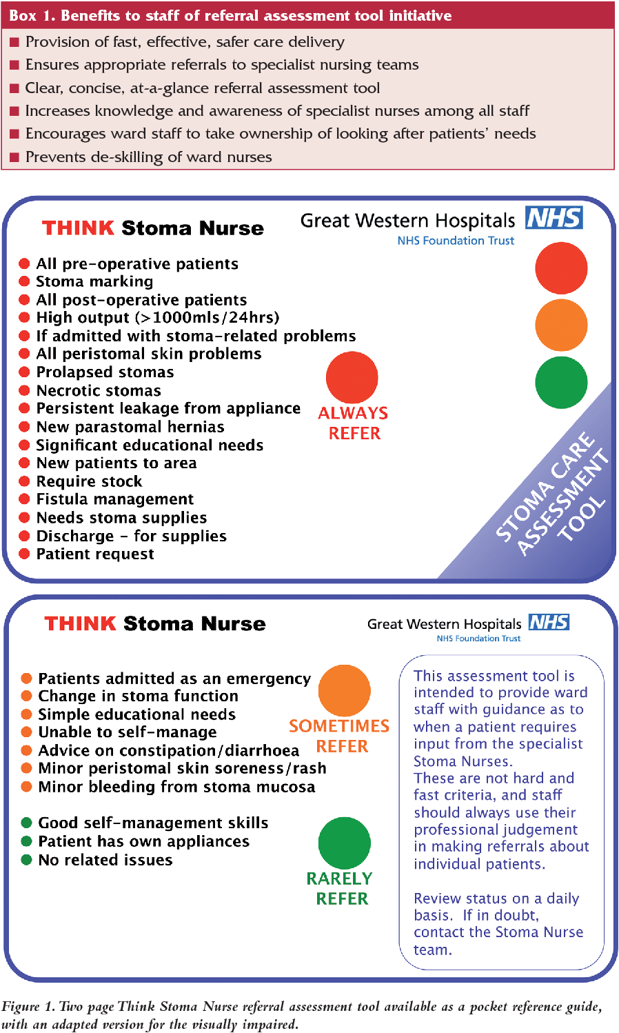 Figure 1 from Think Stoma Nurse: a tool to trigger referral