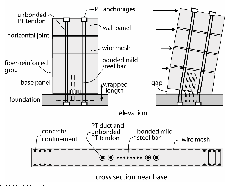 Figure 1 from Design of Hybrid Precast Concrete Walls for