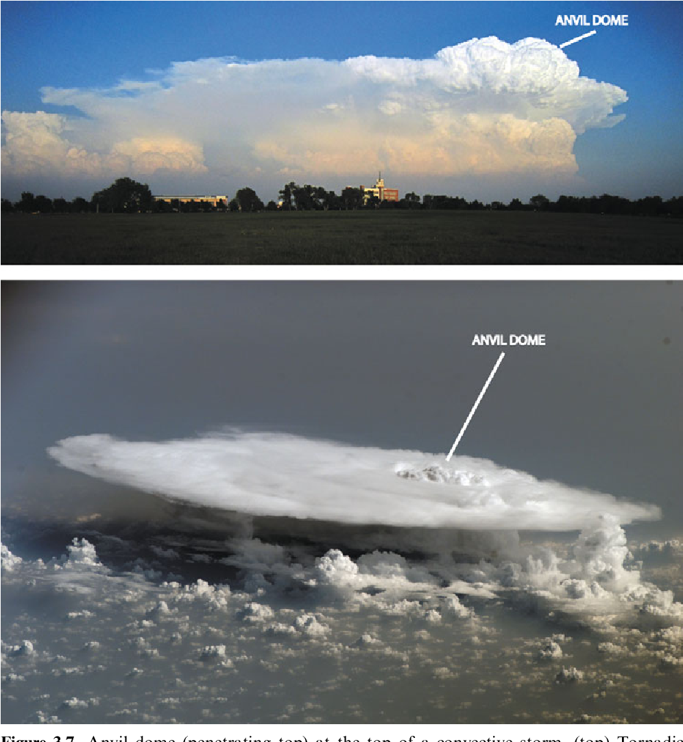 Figure 3.7. Anvil dome (penetrating top) at the top of a convective storm. (top) Tornadic supercell southeast of the National Weather Center, Norman, OK, May 21, 2011 (photograph by the author); (bottom) convective storm viewed from above by International Space Station on February 5, 2008, over Mali in western Africa (from NASA).