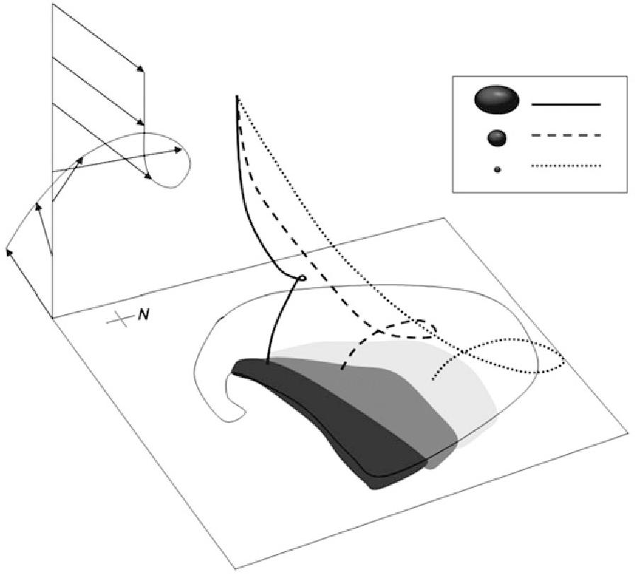 figure 4.21