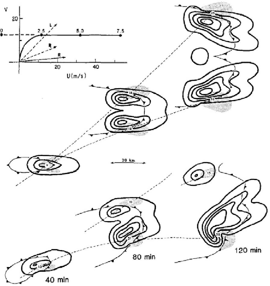 figure 4.37