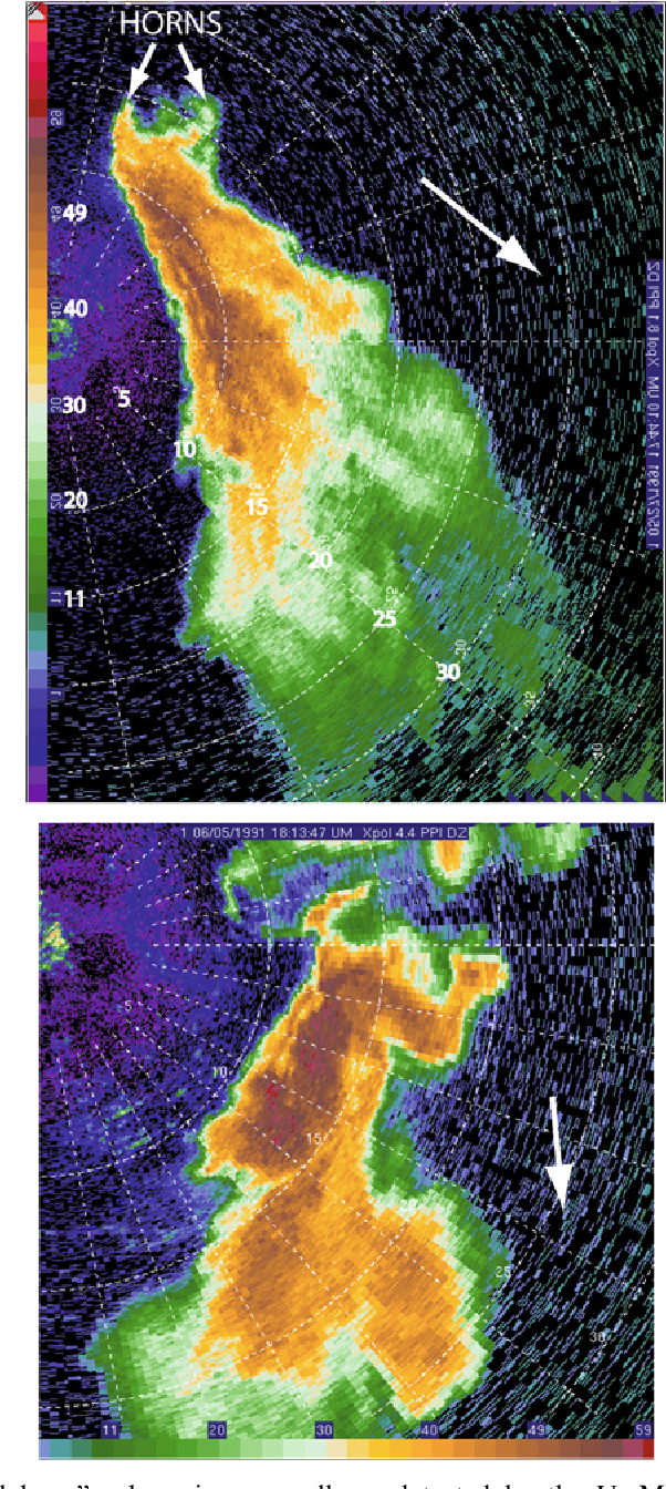 Figure 4.55. ''Owl horn'' echoes in supercells as detected by the U. Mass. X-Pol. mobile Doppler radar. (Top) In southwest Kansas on May 27, 2001; (bottom) in northwestern Oklahoma on June 5, 2001. Radar reflectivity shown in dBZe (range rings shown every 5 km). Arrow indicates storm motion. The radar images have been aligned so that the ''horns'' at the rear of the storm look like the horns of the great horned owl.