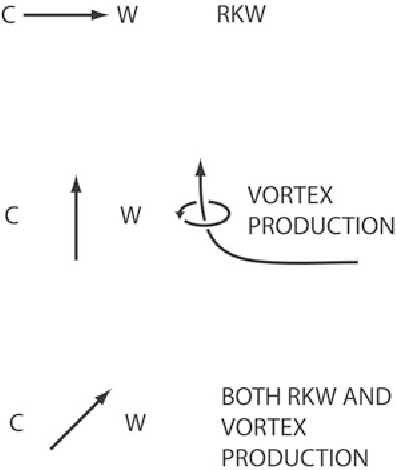 figure 4.61