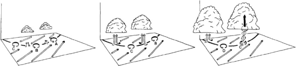 figure 6.25