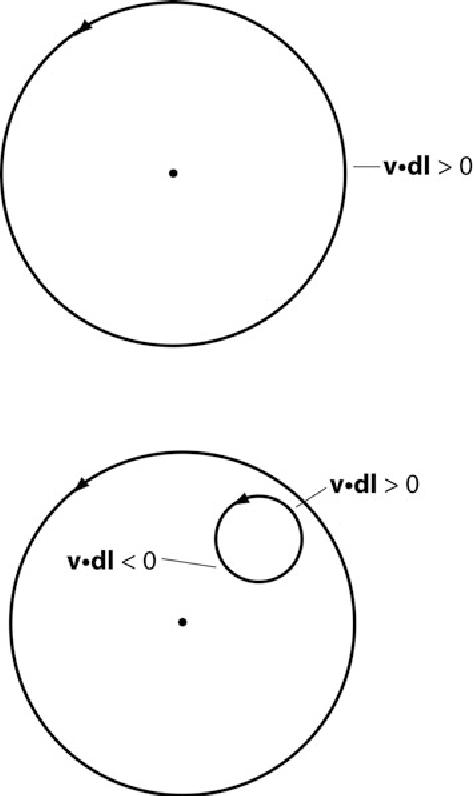 figure 6.45