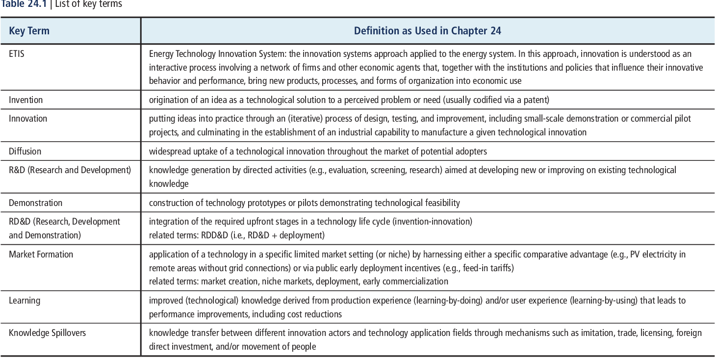 Table 24 1 from Policies for the Energy Technology
