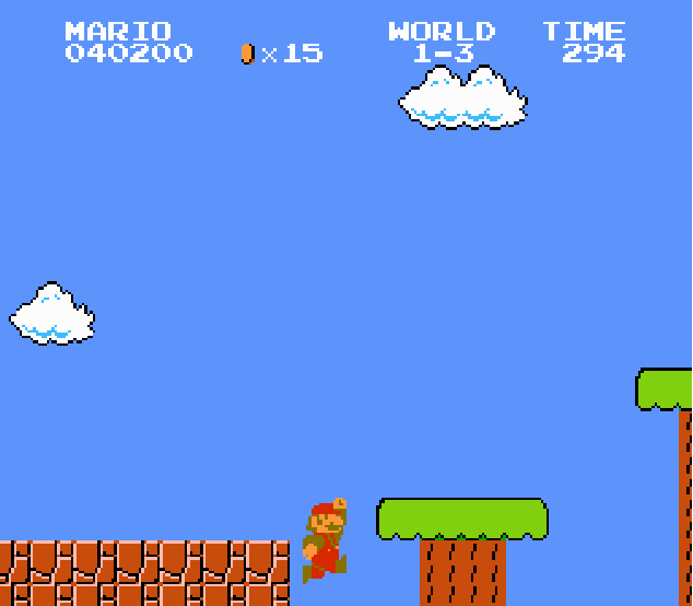 Figure 7 from The First Level of Super Mario Bros   is Easy