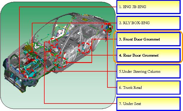 Figure 1 From Endurance Analysis Of Automotive Vehicle S Door W H System Using Finite Element Analysis Semantic Scholar