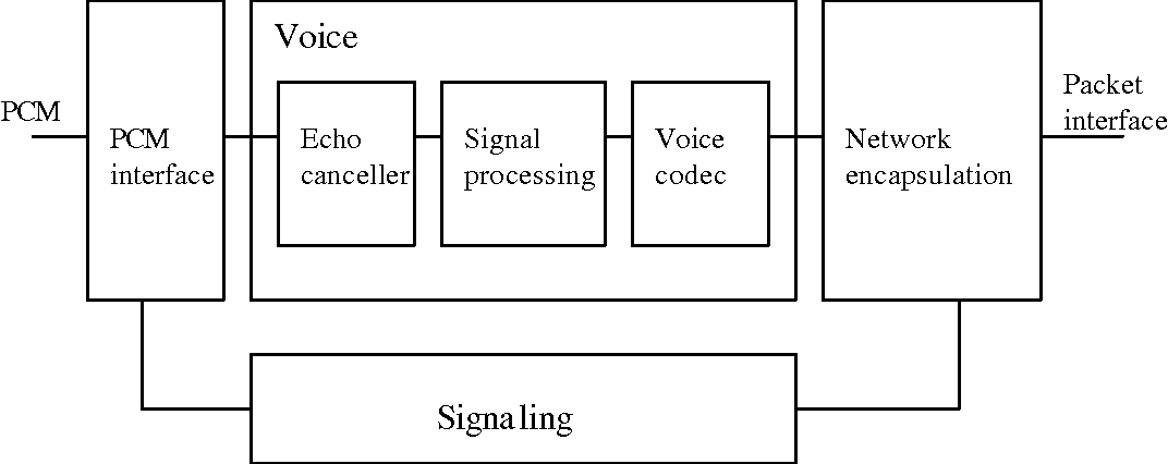 fig 42 block diagram simplified of the tdm system piglet vintage winnie the pooh fuse box relays wiring schematic